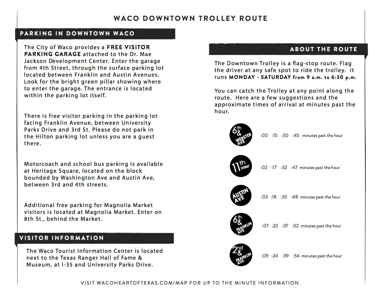 Click to View Silo District Downtown Trolley Route Parking and visitor information